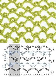 Stylish Easy Crochet: Crochet Lace Shawl Wrap - So Easy For Beginners