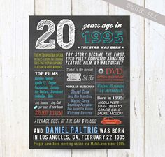 Personalized 20th Birthday Gift Idea For Him Boyfriend Best Son Brother In Law
