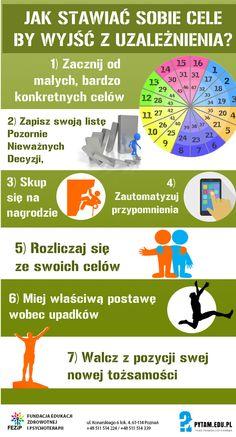 Jak stawiać sobie cele, żeby wyjść z uzależnienia?  infografika
