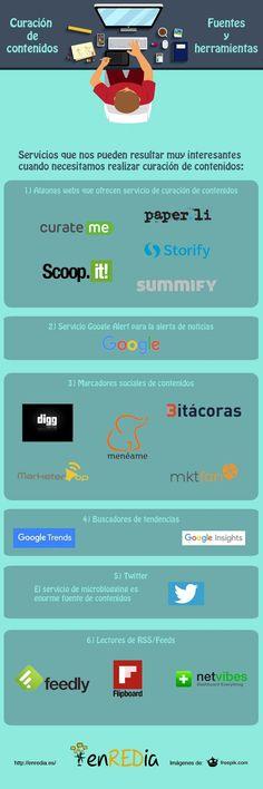 Curación de contenidos. Fuentes y herramientas. #Infografia