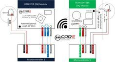 315MHZ-Module-Arduino-Commcunication-Pinout1