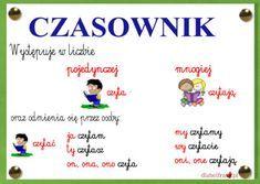 Learn Polish, Polish Language, Kids And Parenting, Education, Math, Learning, School, Life, Speech Language Therapy