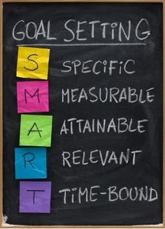 Goal Setting:  specific, measurable, attainable, relevant, and time-bound!