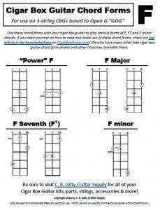 F Chord Forms For Cigar Box Guitar Pdf Cigar Box Guitar Box Guitar Cigar Box