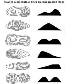 How to read contour lines on topographic maps.