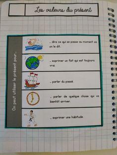 CM1/CM2 • Français • Leçons à manipuler ~ Cycle 3, French Lessons, Fractions, Grammar, Bullet Journal, Science, School, Kenzo, Montessori