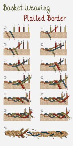 Basket Weaving Plaited Border