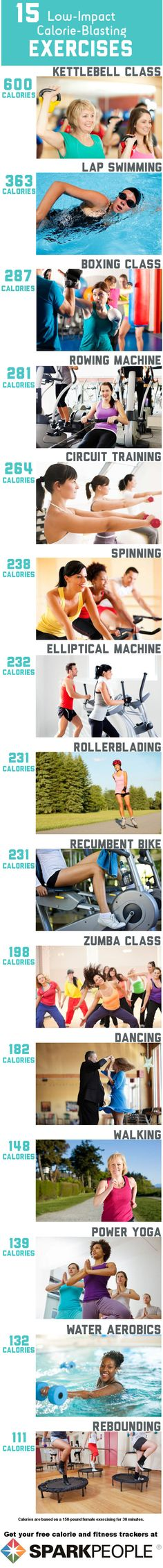 15 cardio exercises that are easy on the joints yet high in calories burned! | via @SparkPeople #fitness #workout #lowimpact