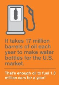 the cost of plastic and a great reason to forego buying individual bottled water!