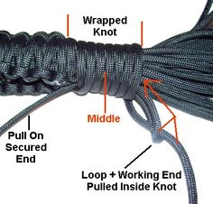 How to make a wrapped knot for finishing  #handmade #jewelry #knotting.     lashings