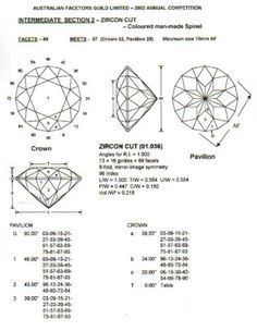 Cut Gemstones Diagrams - Wiring Diagram Schematic