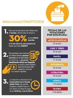 #EleccionesCONARTE2016 Es muy importante que recuerdes que para que las elecciones sean válidas deberán votar al menos 30% de los artistas inscritos! Te esperamos el día de la elección de tu discipñona en horario de 19:30 a 21:30h.  #EstoEsCONARTE