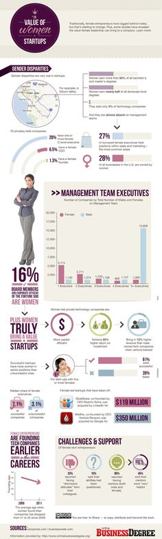 21 Women Owned Startup Business Statistics and Trends