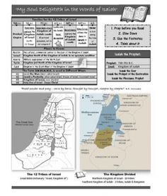 Timeline for the 12 Tribes of Israel