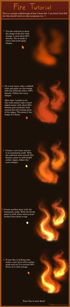 Fire Tutorial by *Chiakiro on deviantART
