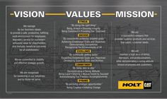 HOLT CAT: Mission, Vision, Values Based Leadership Self Branding, Employer Branding, Personal Branding, Business Model, Business Tips, Business Articles, Vision And Mission Statement, Company Vision Statement, Company Vision And Mission