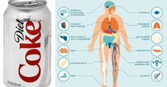10 Year Study Links Diet Soda To These Deadly Diseases!