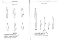 "Examples of early medieval spears discovered in the territory of Poland. Source: Andrzej Nadolski ""Studia nad uzbrojeniem polskim"", 1954."