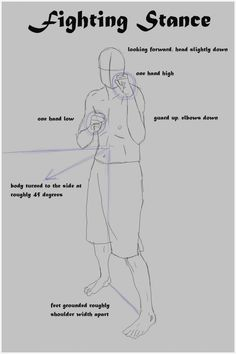 typical fighting stance breakdown Master Self-Defense to Protect Yourself Boxing Techniques, Martial Arts Techniques, Self Defense Techniques, Krav Maga Techniques, Martial Arts Workout, Martial Arts Training, Boxing Training, Self Defense Moves, Self Defense Martial Arts