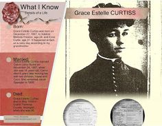 Branches and Limbs: What I know about Grace Estelle Curtiss
