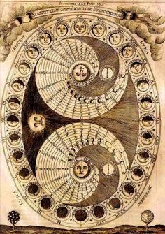 Fibonacci  Lunar Calendar - Sacred Geometry
