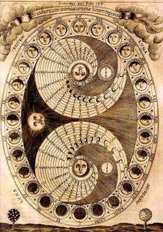 Fibonacci & Lunar Calendar - Sacred Geometry