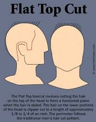 How to cut a basic flat top. Explained with a diagram of how to give a basic flat top haircut. Cool Haircuts, Haircuts For Men, Haircut Men, Curly Hair Cuts, Curly Hair Styles, Hair Cut Guide, Flat Top Haircut, Clipper Cut, Types Of Curls