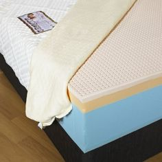 Talalay Latex Mattress Cheap Mattress, Latex Mattress, Mattress Mattress, Mattresses, King Size Mattress, Mattress Springs, Queen Size, Memory Foam, Decor Ideas