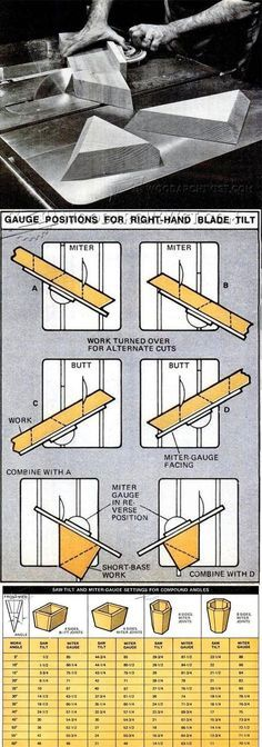 How to Cut Compound Angles - Table Saw Tips, Jigs and Fixtures - Woodwork, Woodworking, Woodworking Plans, Woodworking Projects Woodworking Essentials, Woodworking Basics, Woodworking Projects That Sell, Woodworking Techniques, Woodworking Jigs, Diy Wood Projects, Carpentry, Wood Crafts, Wood Tools