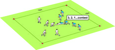Create low-impact tackle situations where the defender has to move into position without much time to think. Rugby Drills, Rugby Coaching, World Cup Winners, Us Soccer, The Blitz, Workout Warm Up, Best Player, Training Tips, Warm Up Exercises