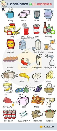 Types of Containers: Containers and Quantities Vocabulary Useful containers and quantities vocabulary with pictures and examples. Learn these types of containers to improve your English vocabulary. A container is English Tips, English Fun, English Writing, English Study, English Lessons, English Grammar, English Class, English Vocabulary Words, Learn English Words