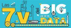 las 7 V de Big Data