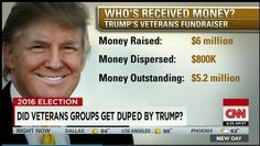 Trump's veterans' fundraiser apparently coming up short Veterans Organizations, Drake University, Primary Election, Thing 1, Fight For Us, Founding Fathers, New Day, Fundraising, Politics