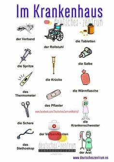 Study German, Learn German, German Grammar, German Words, German Language Learning, Teaching English, Words In Other Languages, Deutsch Language, Germany Language