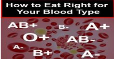 How To Eat Right For Your Blood Type -
