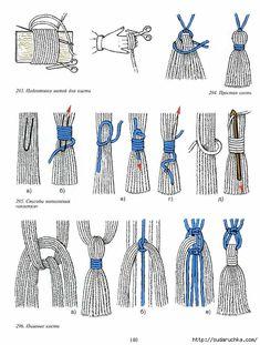 "Мобильный LiveInternet ""Азбука плетения"".Книга по макраме. Часть 2. | Юлия_Ж - Дневник Юлия_Ж | Diy Tassel, Tassel Jewelry, Yarn Crafts, Diy And Crafts, Arts And Crafts, Macrame Projects, Sewing Projects, Couture Main, How To Make Tassels"