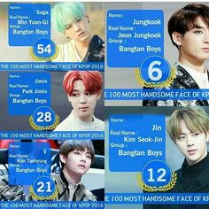 Sadly Rap monster and J-hope are not in it  i mean Jungkook is killing it but its pretty sad        #Bts #Suga #Rapmonster #Jin #Taehyung #Jimin #J-hope #Jungkook #Got7 #Exo #Astro #Pentagon #Redvelvet #Twice #Gfriend