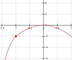 Gráfica De La Función Segmentada F X X 5 1 Si X 1 Y F X 2x X Si X 1 Calculo De Limites Límites Polinomios