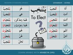 To elect