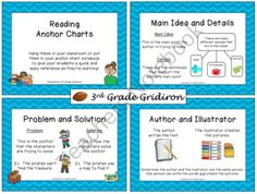 Anchor Charts for 3rd Grade - Reading (CCSS Aligned)  product from 3rd-Grade-Gridiron on TeachersNotebook.com