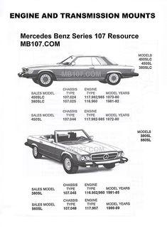 1973 mercedes sl 450 options list - Hľadať Googlom