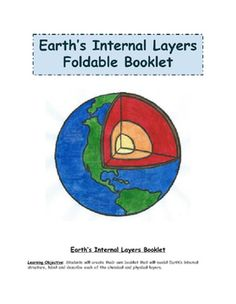 Earth science interactive notebook pages earth science pinterest earth science interactive notebook pages earth science pinterest earth science rock cycle and homework ccuart Gallery