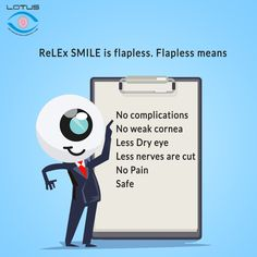 Why do people have ReLEx SMILE surgery? SMILE is flapless. No flap means i. No complications ii. No weak cornea iii. Less Dry eye iv. Less nerves are cut v. No Pain  vi. Safe As the number of corneal nerves affected during the procedure is far lower than that in LASIK, the resulting dry eye symptoms are significantly lesser in patients undergoing ReLEx SMILE.  #Lotus #ReLEx_SMILE #Advanced_Lasik #EyeSurgery #EyeTreatment