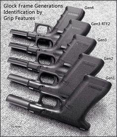 Glock frame identification by grip.