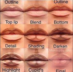 Lips makeup fuller lips contour