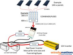 How to fuse a solar PV system