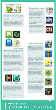 Teaching Coding in class - 7 apps to try - ODITE: Observatorio de Innovación Tecnológica y Educativa