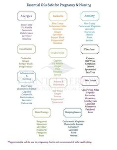 Essential oils safe to use while breastfeeding