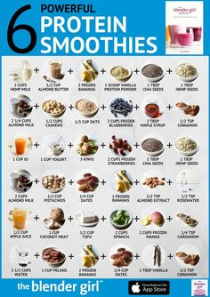 Splendid Smoothie Recipes for a Healthy and Delicious Meal Ideas. Amazing Smoothie Recipes for a Healthy and Delicious Meal Ideas. Breakfast Smoothie Recipes, Fruit Smoothie Recipes, Protein Shake Recipes, Fruit Recipes, Healthy Recipes, Breakfast Fruit, Breakfast Ideas, Diet Recipes, Banana Recipes