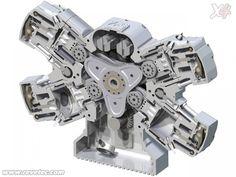 Motor, erőatvitel, kenéstechnika, hibrid, alternatív hajtás / Különleges motorkonstrukciók / 2009-10-29 / Revetec X4v2